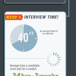 Succeeding in the Job Search Today [INFOGRAPHIC]