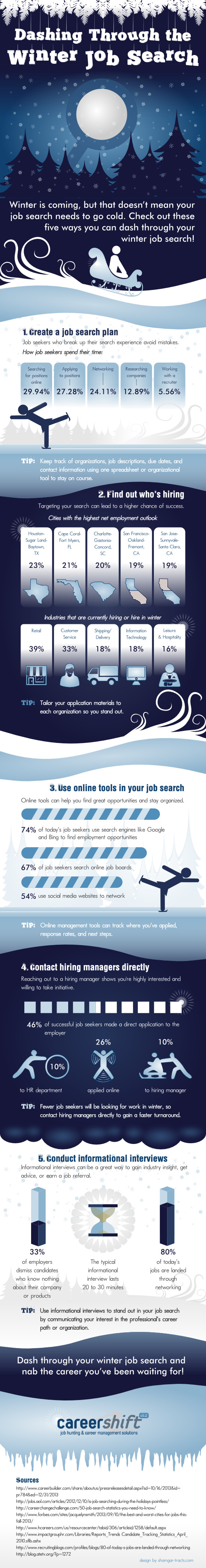 Dashing Through The Winter Job Search [INFOGRAPHIC]