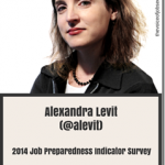 2014 Job Preparedness Indicator Survey with Alexandra Levit