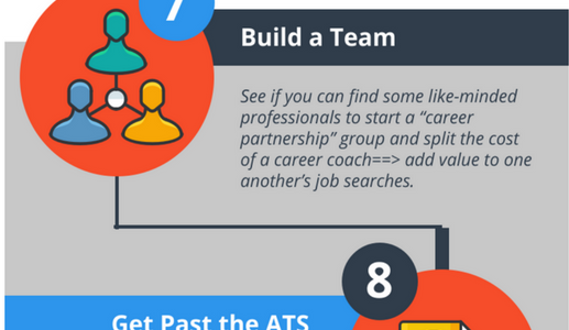 Infograph-14 Job Search Tips