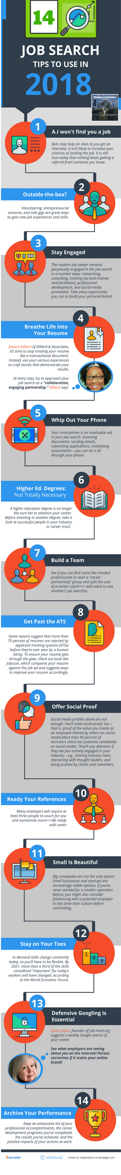 14 Job Search Tips To Master In 2018 The Voice Of Job Seekers